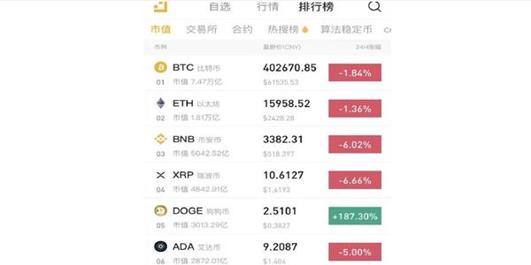 虚拟币交易平台app排行