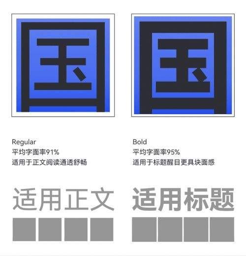 鸿蒙字体截图1