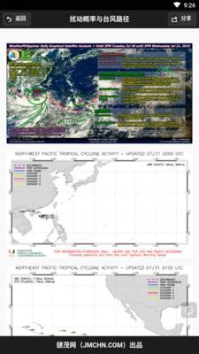 台风速报截图3